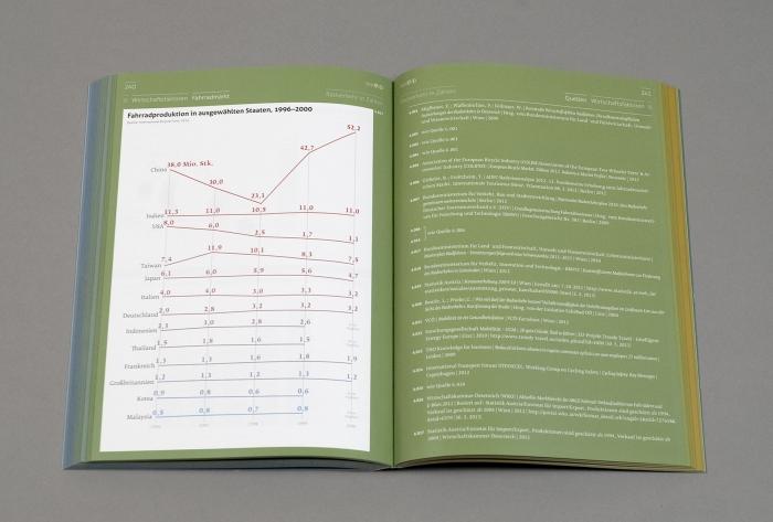 Radverkehr in Zahlen