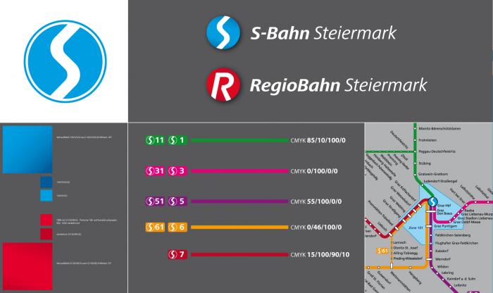 S-Bahn Steiermark Corporate Design Grossansicht